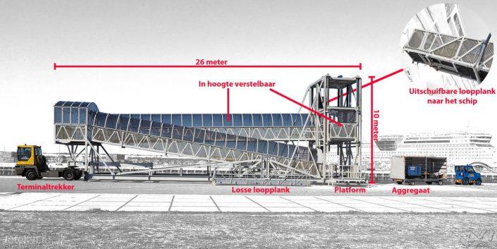 Felison Cruise Terminal, IJmuiden, Nieuwe beweegbare gangway, FotoKvL / Ko van Leeuwen